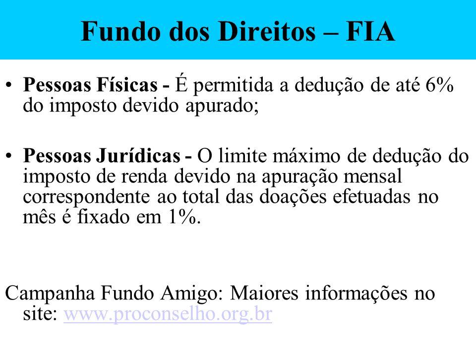 Fundo dos Direitos – FIA