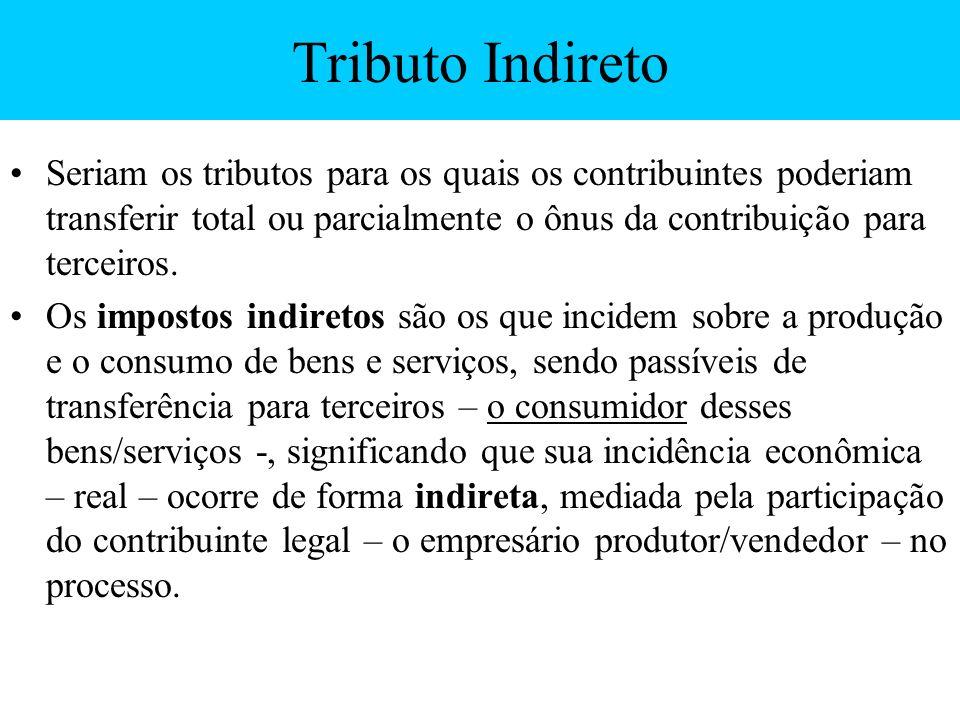 Tributo Indireto Seriam os tributos para os quais os contribuintes poderiam transferir total ou parcialmente o ônus da contribuição para terceiros.