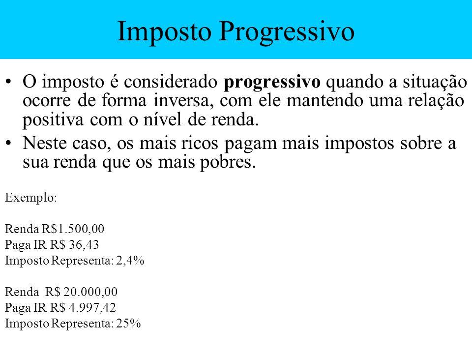 Imposto Progressivo