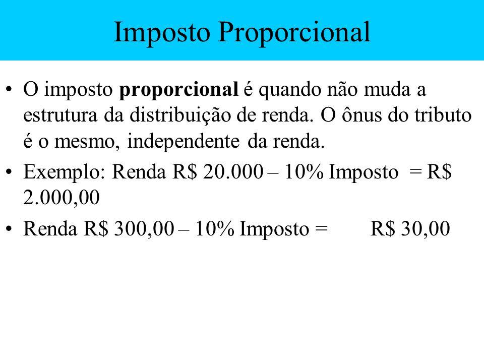Imposto Proporcional