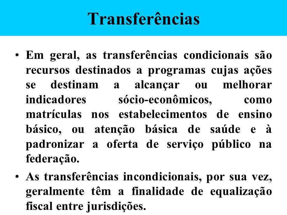 Transferências