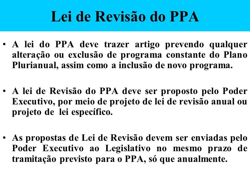 Lei de Revisão do PPA