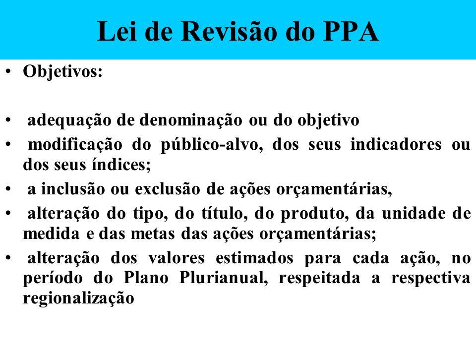 Lei de Revisão do PPA Objetivos: