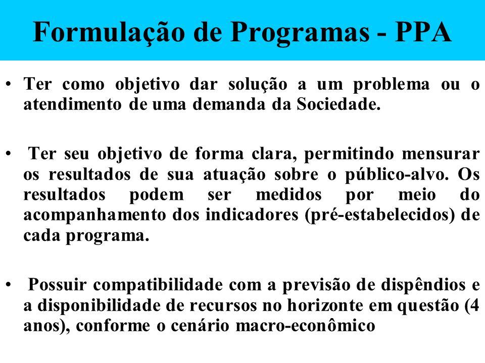 Formulação de Programas - PPA