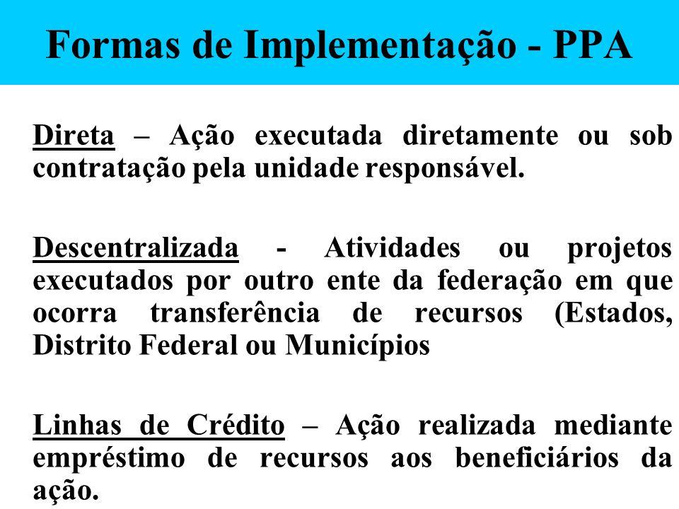 Formas de Implementação - PPA