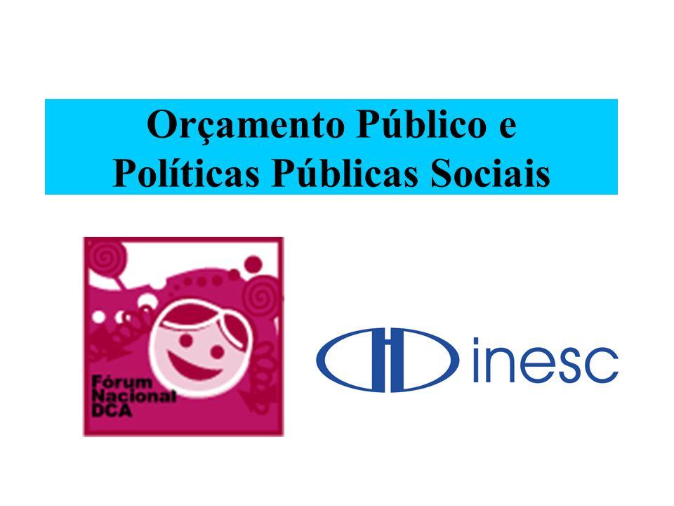 Orçamento Público e Políticas Públicas Sociais