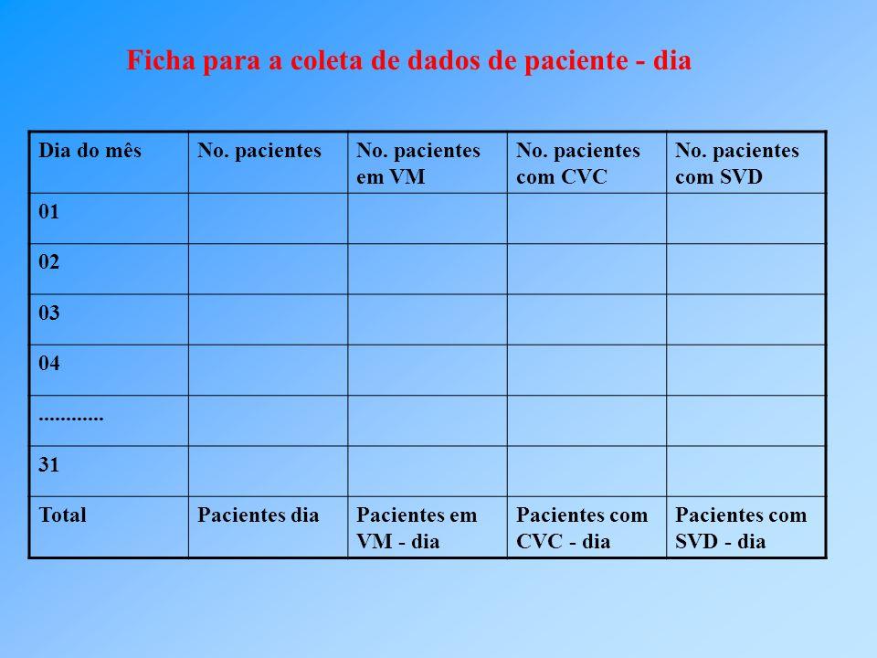 Ficha para a coleta de dados de paciente - dia