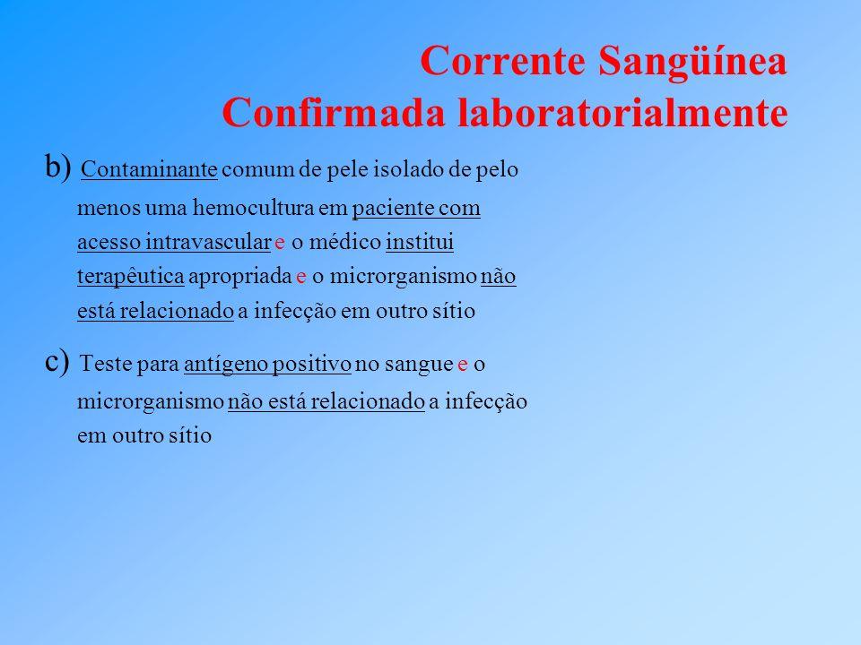 Corrente Sangüínea Confirmada laboratorialmente