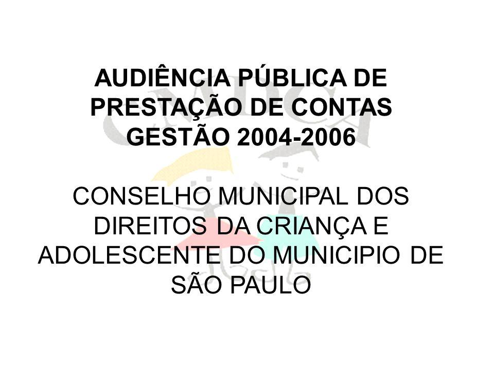 AUDIÊNCIA PÚBLICA DE PRESTAÇÃO DE CONTAS GESTÃO 2004-2006