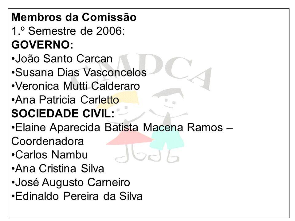 Membros da Comissão 1.º Semestre de 2006: GOVERNO: João Santo Carcan. Susana Dias Vasconcelos. Veronica Mutti Calderaro.