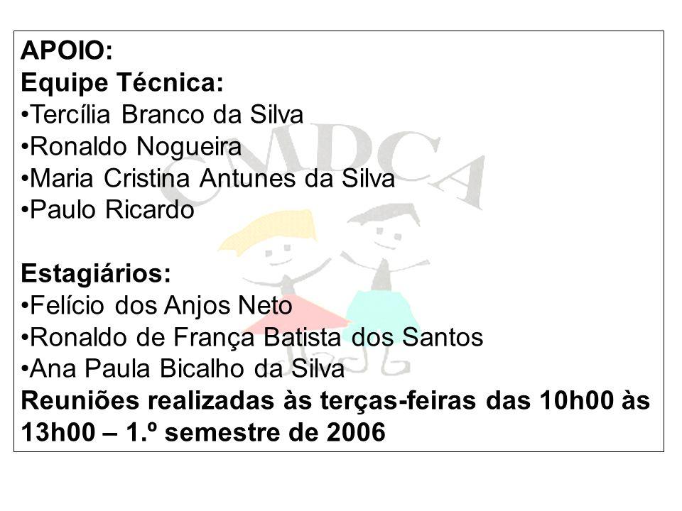 APOIO: Equipe Técnica: Tercília Branco da Silva. Ronaldo Nogueira. Maria Cristina Antunes da Silva.