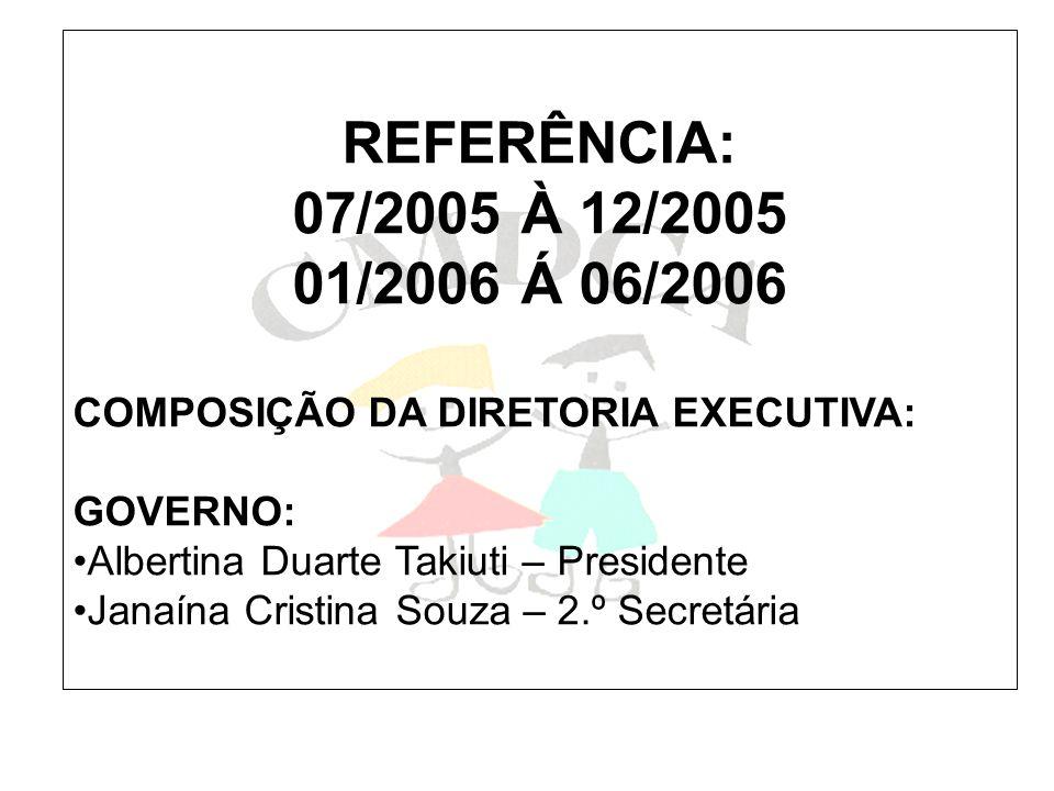 REFERÊNCIA: 07/2005 À 12/2005 01/2006 Á 06/2006 COMPOSIÇÃO DA DIRETORIA EXECUTIVA: GOVERNO: Albertina Duarte Takiuti – Presidente.