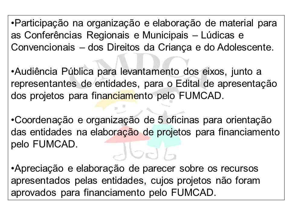 Participação na organização e elaboração de material para as Conferências Regionais e Municipais – Lúdicas e Convencionais – dos Direitos da Criança e do Adolescente.