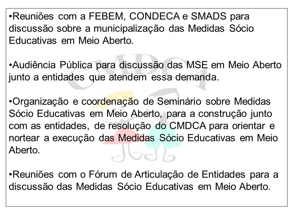 Reuniões com a FEBEM, CONDECA e SMADS para discussão sobre a municipalização das Medidas Sócio Educativas em Meio Aberto.