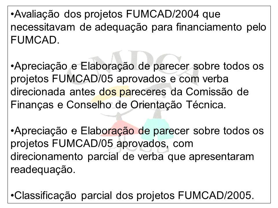 Avaliação dos projetos FUMCAD/2004 que necessitavam de adequação para financiamento pelo FUMCAD.