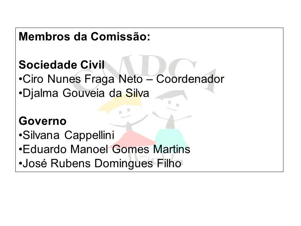 Membros da Comissão: Sociedade Civil. Ciro Nunes Fraga Neto – Coordenador. Djalma Gouveia da Silva.