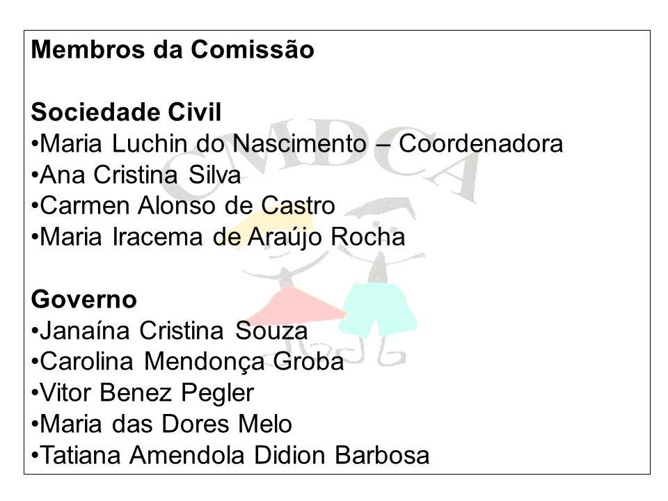 Membros da Comissão Sociedade Civil. Maria Luchin do Nascimento – Coordenadora. Ana Cristina Silva.