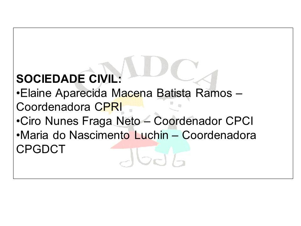 SOCIEDADE CIVIL: Elaine Aparecida Macena Batista Ramos – Coordenadora CPRI. Ciro Nunes Fraga Neto – Coordenador CPCI.