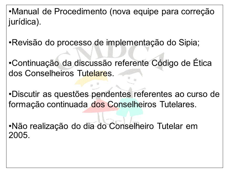 Manual de Procedimento (nova equipe para correção jurídica).