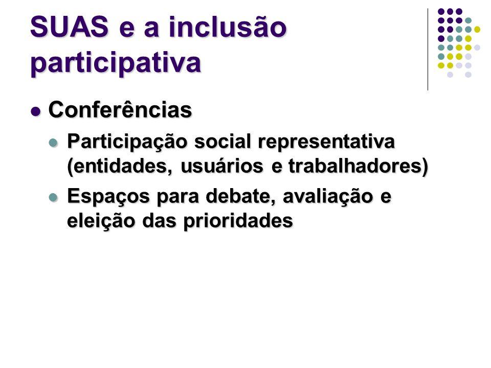 SUAS e a inclusão participativa