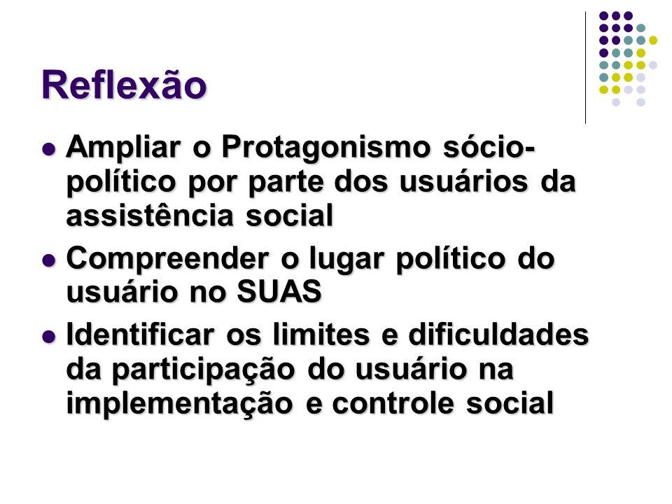 Reflexão Ampliar o Protagonismo sócio- político por parte dos usuários da assistência social. Compreender o lugar político do usuário no SUAS.