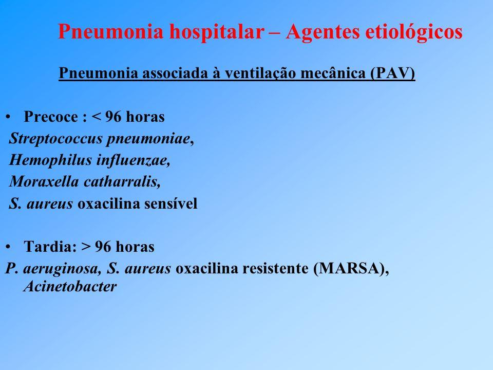 Pneumonia hospitalar – Agentes etiológicos