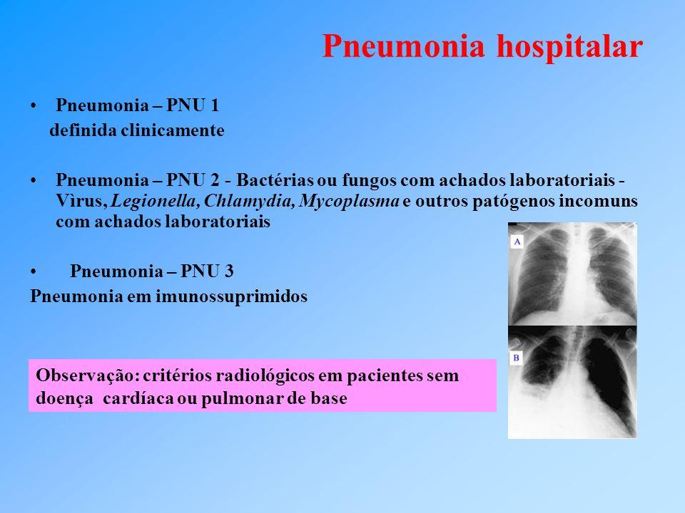 Pneumonia hospitalar Pneumonia – PNU 1 definida clinicamente