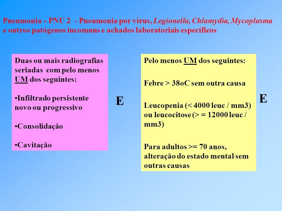 Pneumonia – PNU 2 - Pneumonia por vírus, Legionella, Chlamydia, Mycoplasma e outros patógenos incomuns e achados laboratoriais específicos