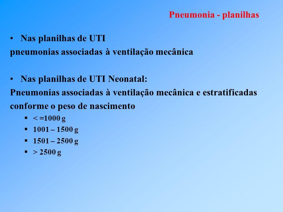 pneumonias associadas à ventilação mecânica