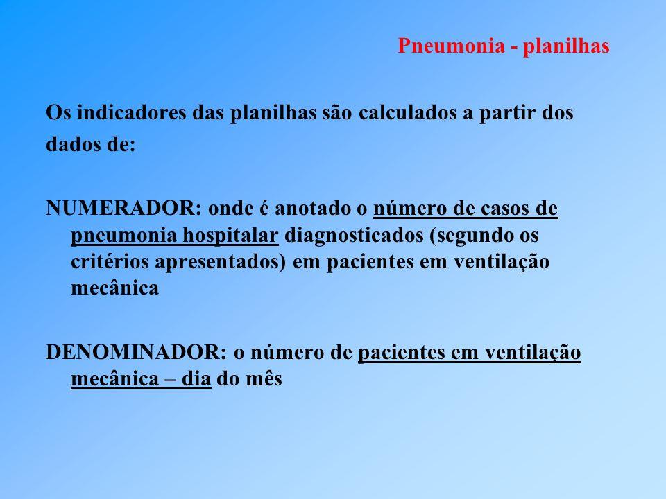 Pneumonia - planilhas Os indicadores das planilhas são calculados a partir dos. dados de: