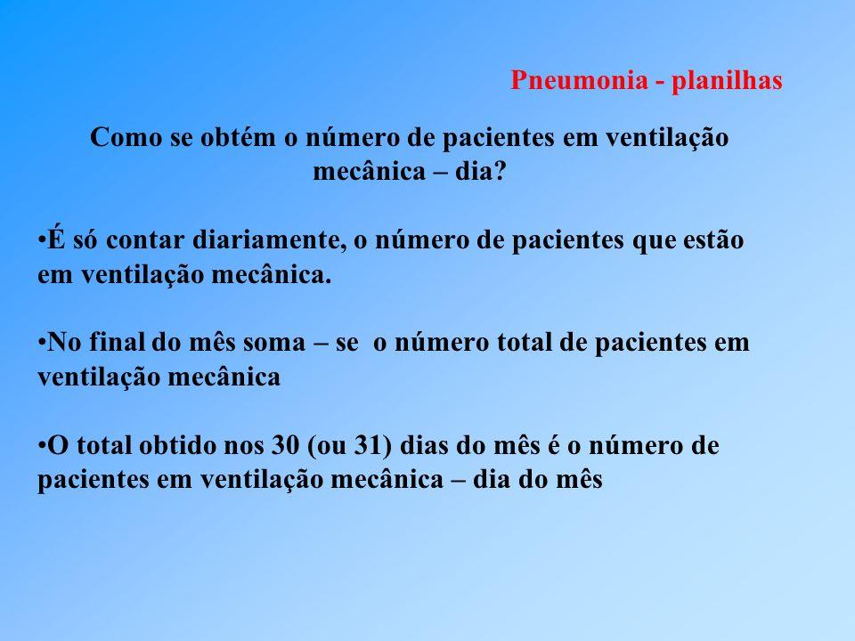 Como se obtém o número de pacientes em ventilação mecânica – dia