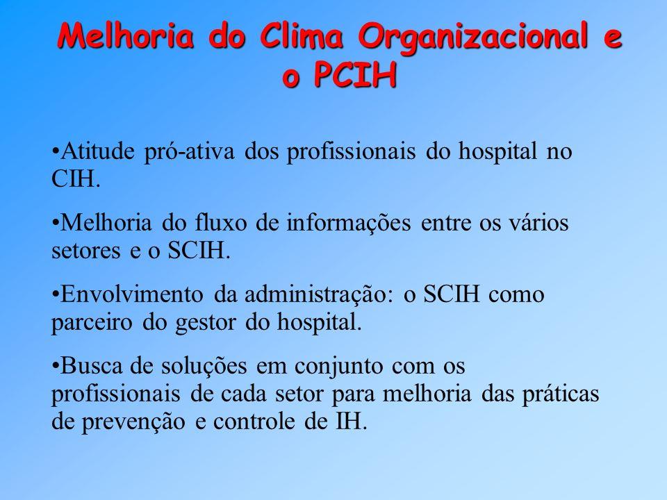 Melhoria do Clima Organizacional e o PCIH
