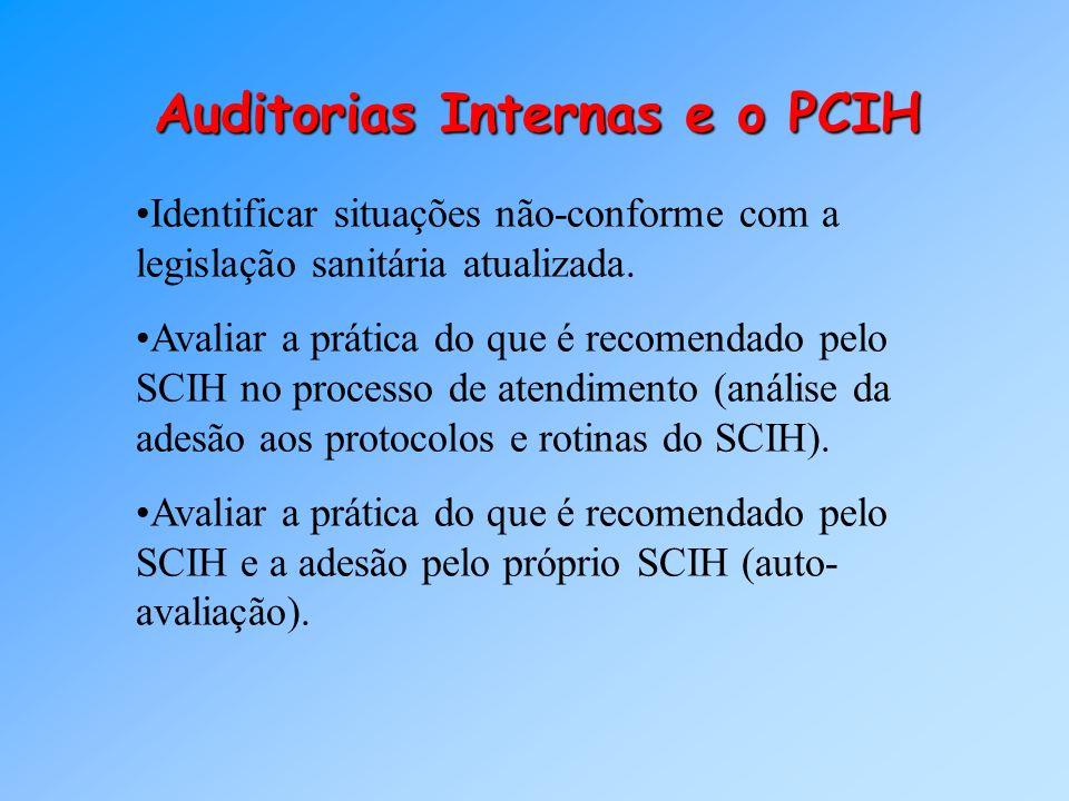 Auditorias Internas e o PCIH