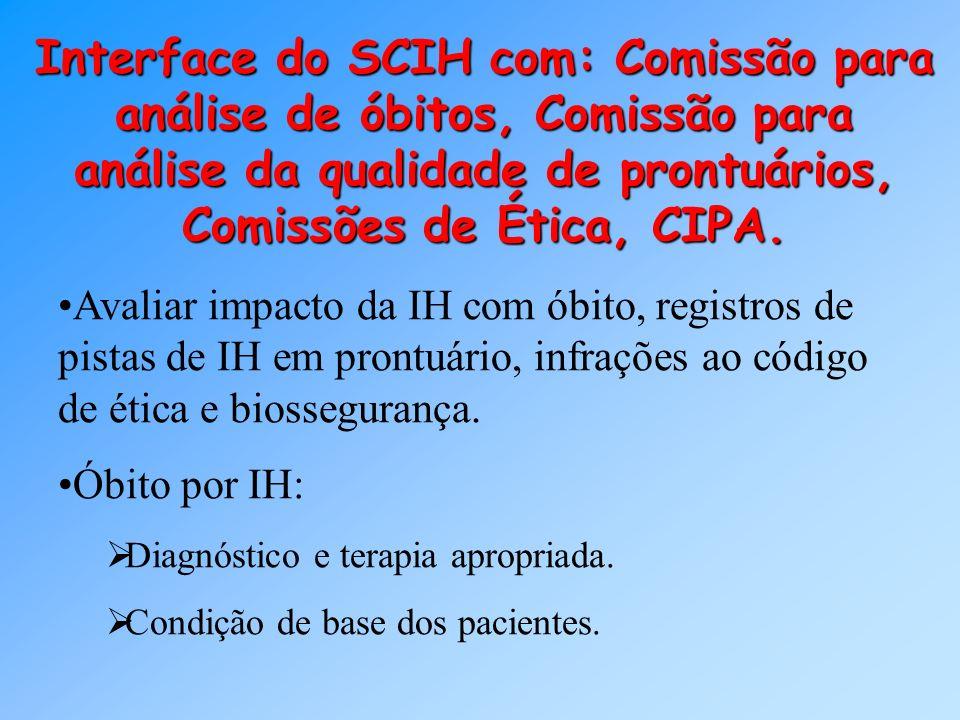 Interface do SCIH com: Comissão para análise de óbitos, Comissão para análise da qualidade de prontuários, Comissões de Ética, CIPA.