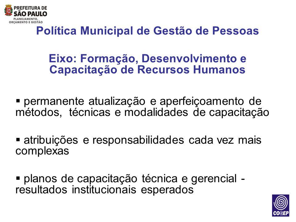 Política Municipal de Gestão de Pessoas