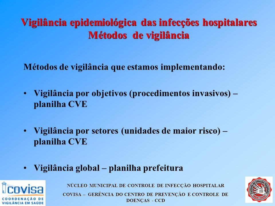Vigilância epidemiológica das infecções hospitalares Métodos de vigilância