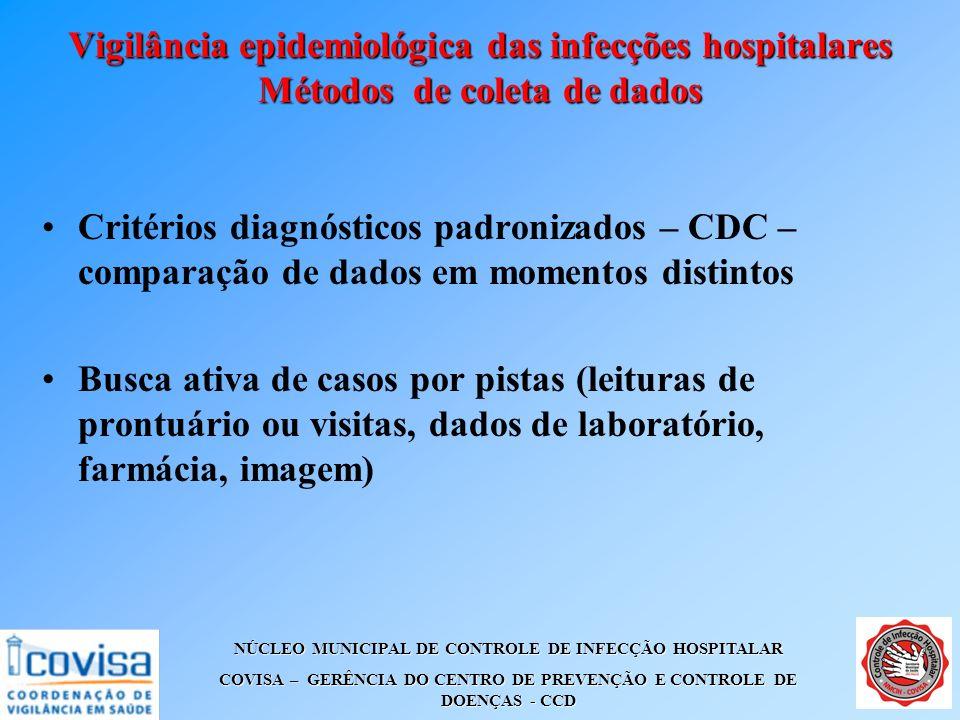 Vigilância epidemiológica das infecções hospitalares Métodos de coleta de dados