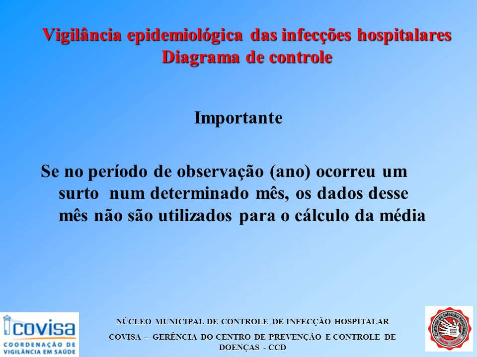 Vigilância epidemiológica das infecções hospitalares Diagrama de controle