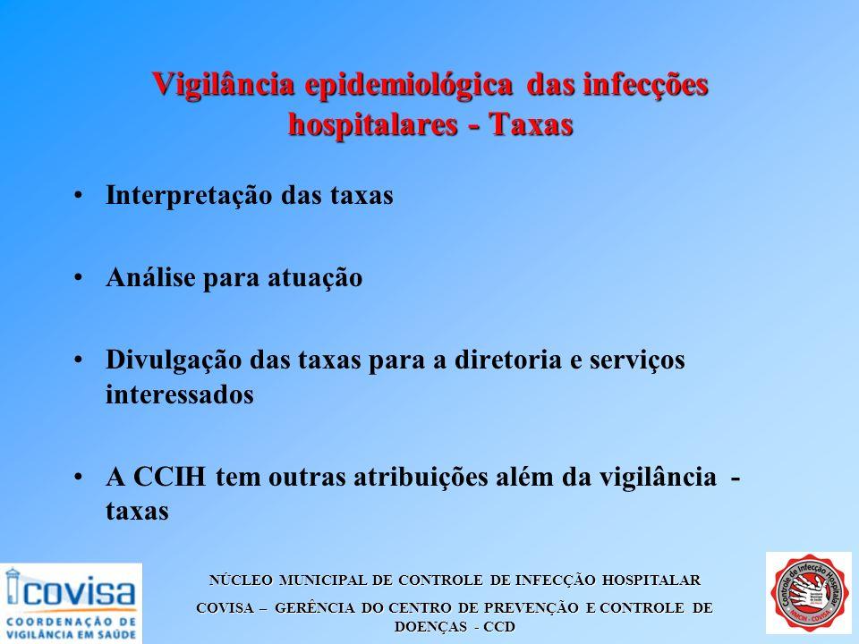 Vigilância epidemiológica das infecções hospitalares - Taxas
