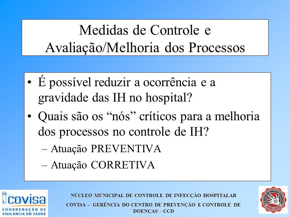 Medidas de Controle e Avaliação/Melhoria dos Processos