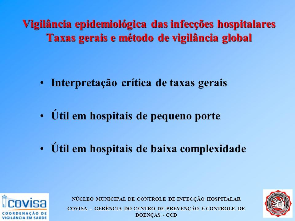Vigilância epidemiológica das infecções hospitalares Taxas gerais e método de vigilância global