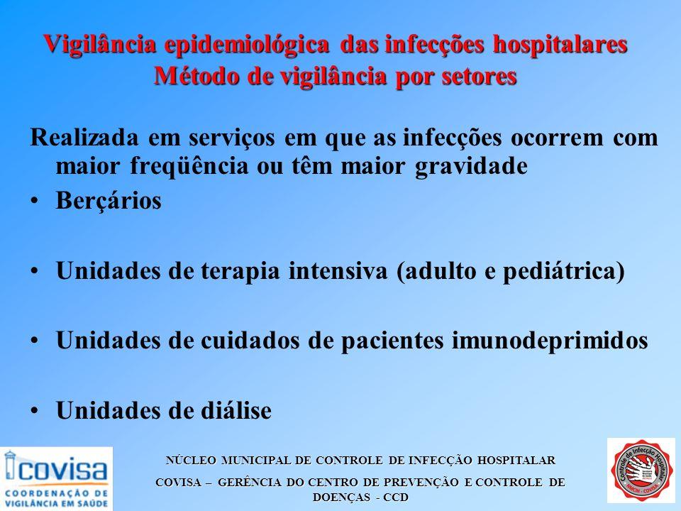 Vigilância epidemiológica das infecções hospitalares Método de vigilância por setores