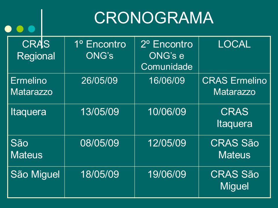 CRONOGRAMA CRAS Regional 1º Encontro ONG's