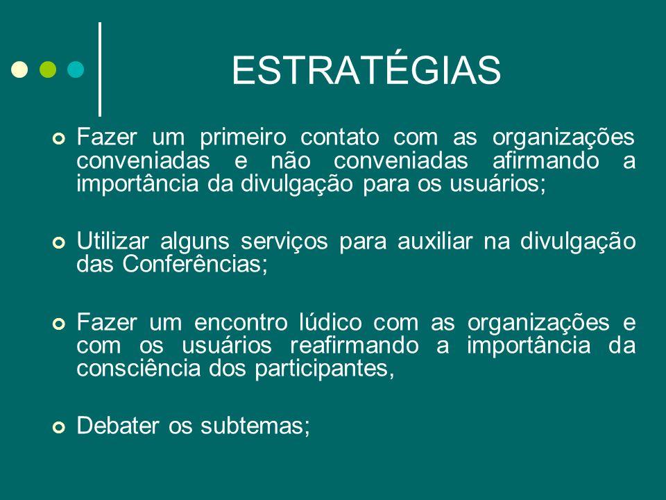 ESTRATÉGIAS Fazer um primeiro contato com as organizações conveniadas e não conveniadas afirmando a importância da divulgação para os usuários;