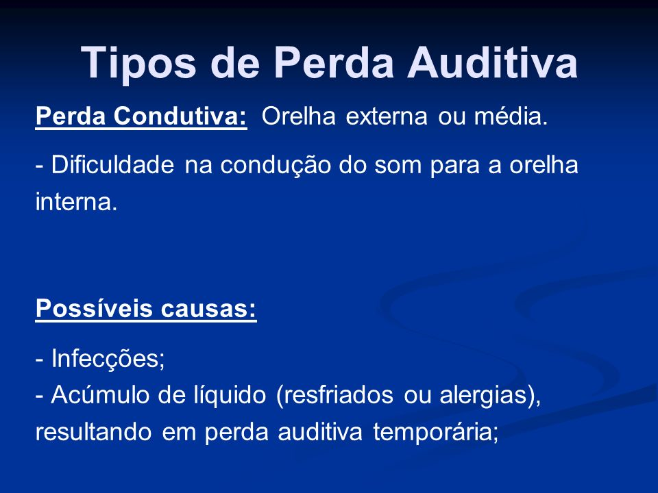 Tipos de Perda Auditiva