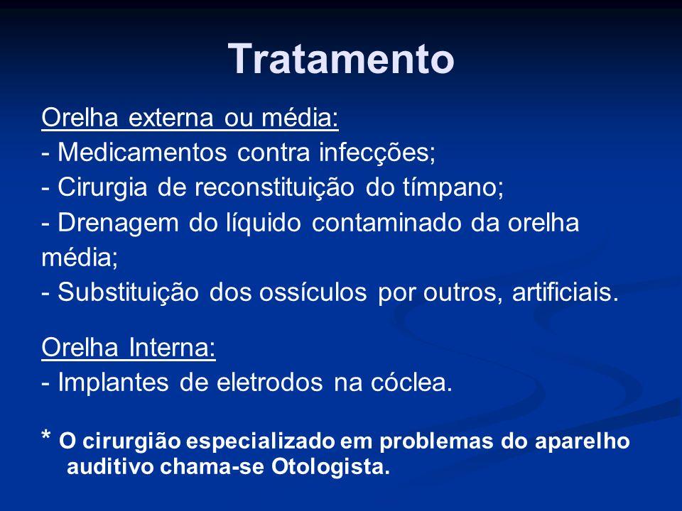 Tratamento Orelha externa ou média: - Medicamentos contra infecções;