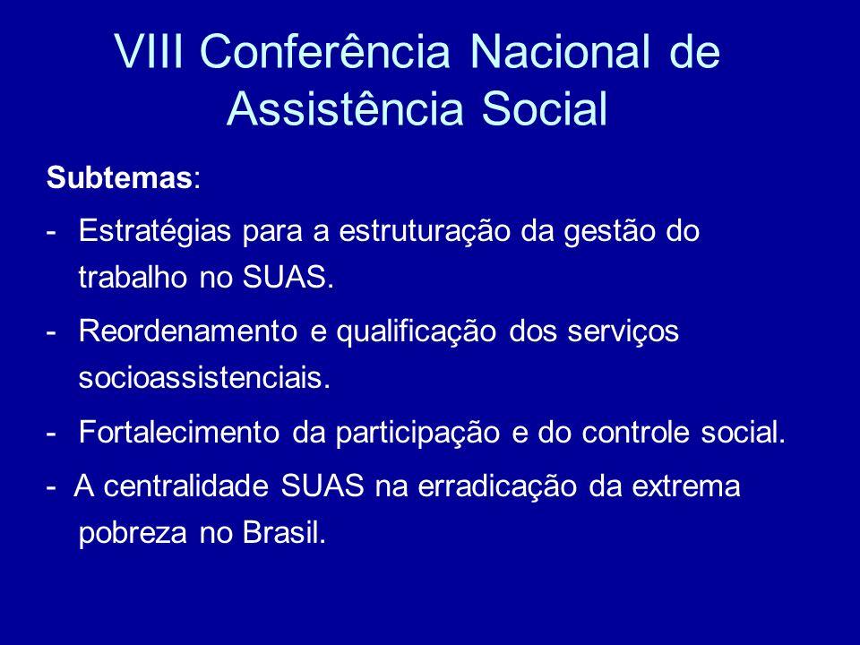 VIII Conferência Nacional de Assistência Social