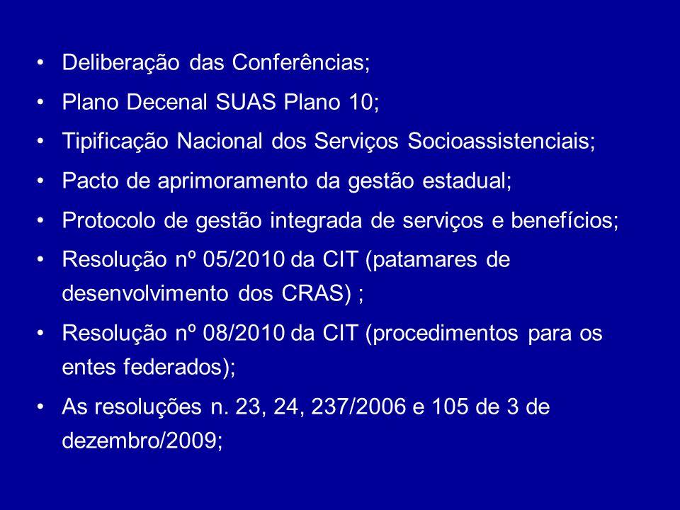 Deliberação das Conferências;