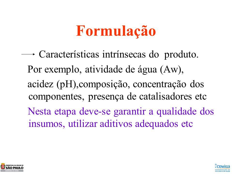 Formulação Por exemplo, atividade de água (Aw),