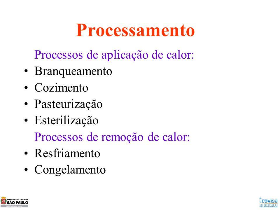 Processamento Branqueamento Cozimento Pasteurização Esterilização